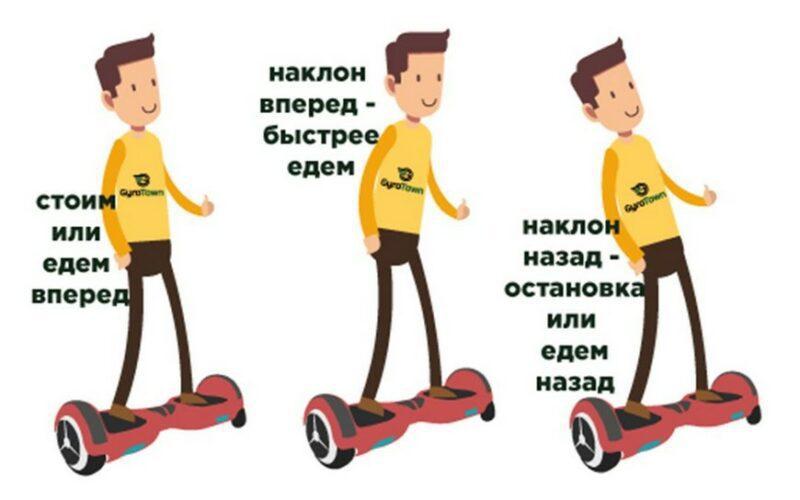 Как кататься на гироскутере
